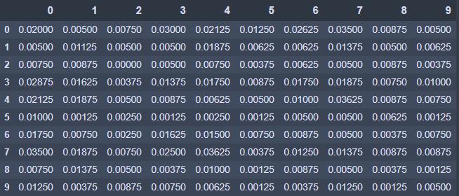 5_final_probabilities